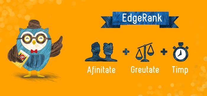 EdgeRank – secretul din spatele News Feed-ului (Partea I)
